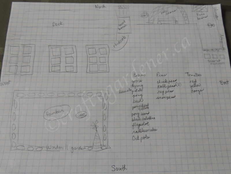 planning the garden at craftygardener.ca